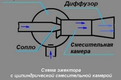 Внимание Алгоритм изобретения  Официальный Фонд ГС