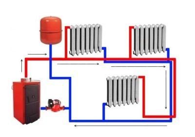 Электрическое отопление в частном доме своими руками
