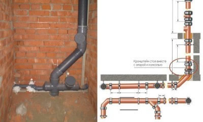Как заменить канализационные трубы в квартире своими руками