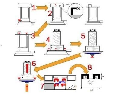 Схема замены сальников